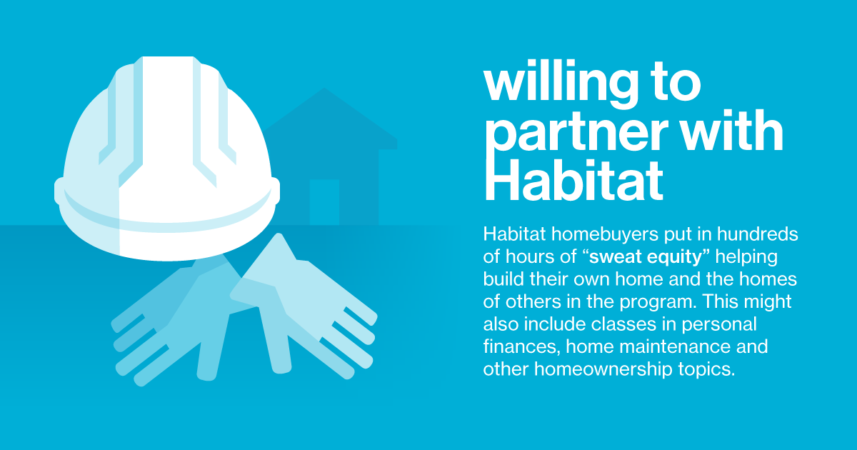 Through Shelter We Empower Home Ownership Habitat For Humanity Habitats