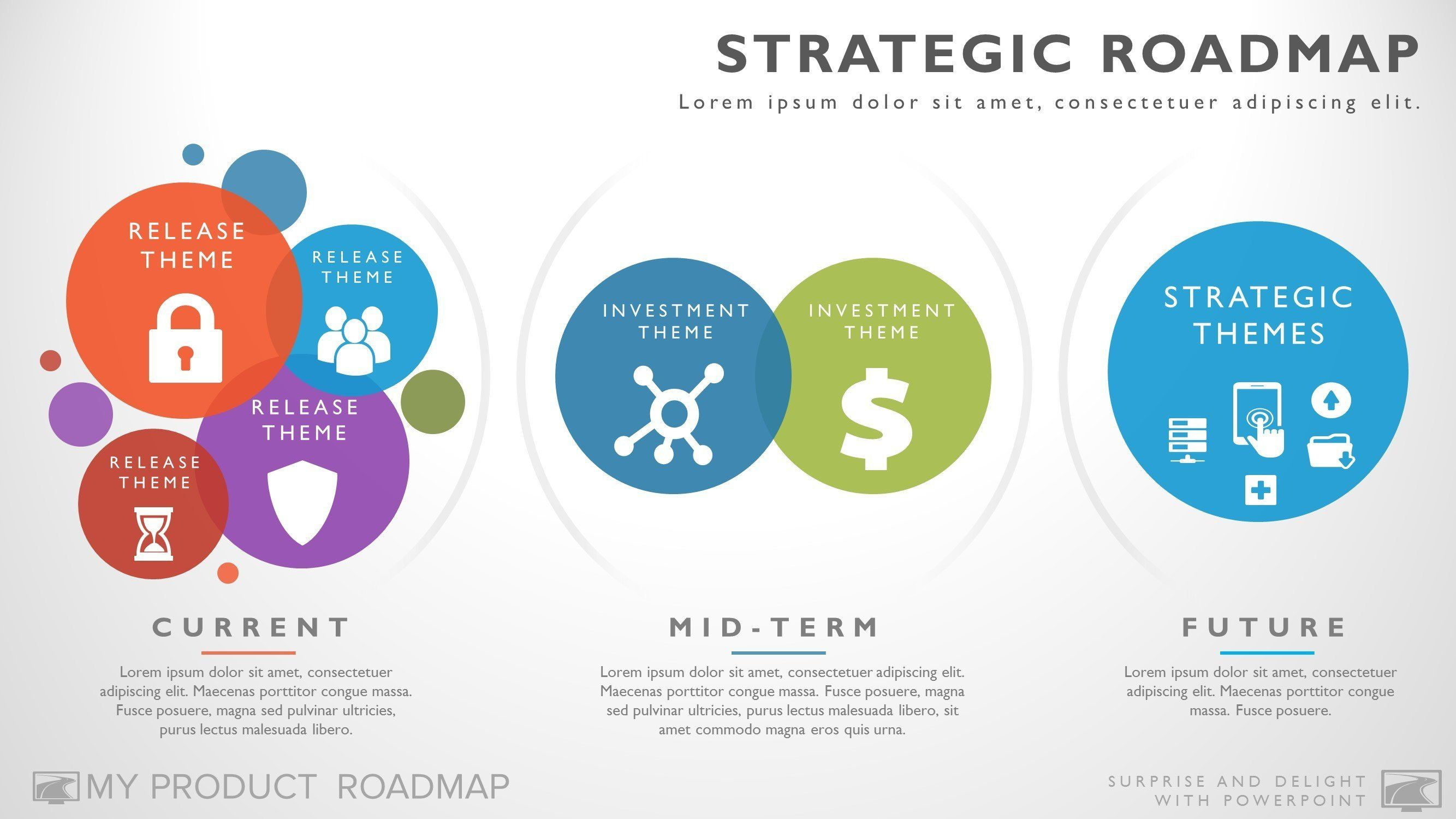 three phase technology strategy timeline roadmapping presentation, Presentation templates
