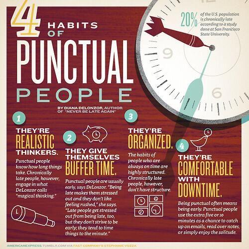 Kenneth Lillard Revkenlillard On Twitter Punctuality Quote Habits Essay