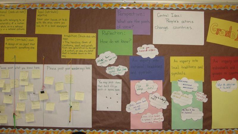 Classroom Unit Ideas : International baccalaureate bulletin board ib unit