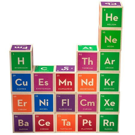 Uncle Goose Periodic Table Blocks - Made in USA Toys - new periodic table atomic number and names
