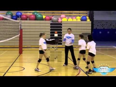 Teaching the Basics of Hitting Smash. Tilløp med  fokus på rytme: venstre-høyre-venstre armsving med opptrekk av venstre med tennisball, bytte ballen over fra venste til høyre og kast trenner kaster legg, tilløp og armsving, treff ballen med panna. variere med kort langt legg tilløp med smash