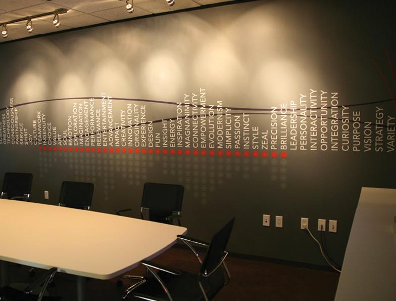 CREATIVE TALLIS: Wall Graphics | Office wall graphics ...