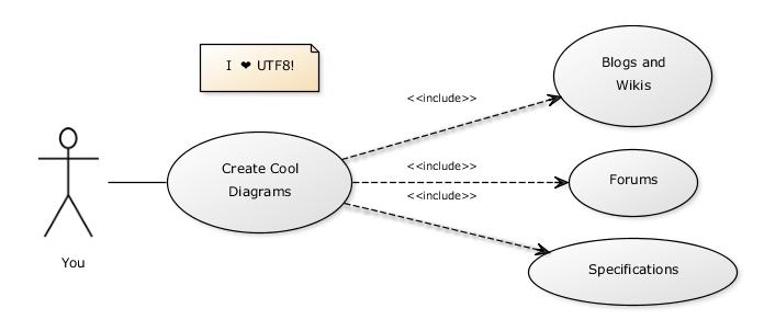 create uml diagrams online in seconds no special tools needed allows you to - Uml Tools Online