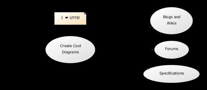 Create Uml Diagrams Online In Seconds  No Special Tools
