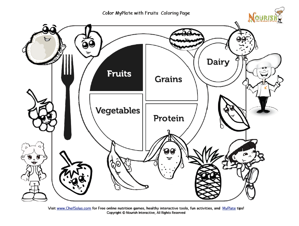 Color My Plate with Fruits Coloring Page Nutrition Worksheets