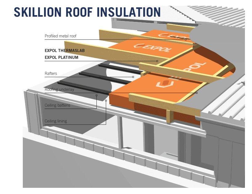 Skillion Roof Insulation Skillion Roof Roof Insulation Sustainable House Design