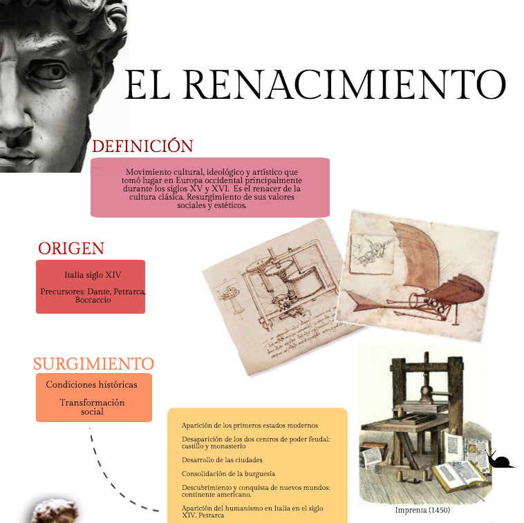 El Renacimiento Clases De Historia Del Arte Clases De Arte Lecciones De Arte