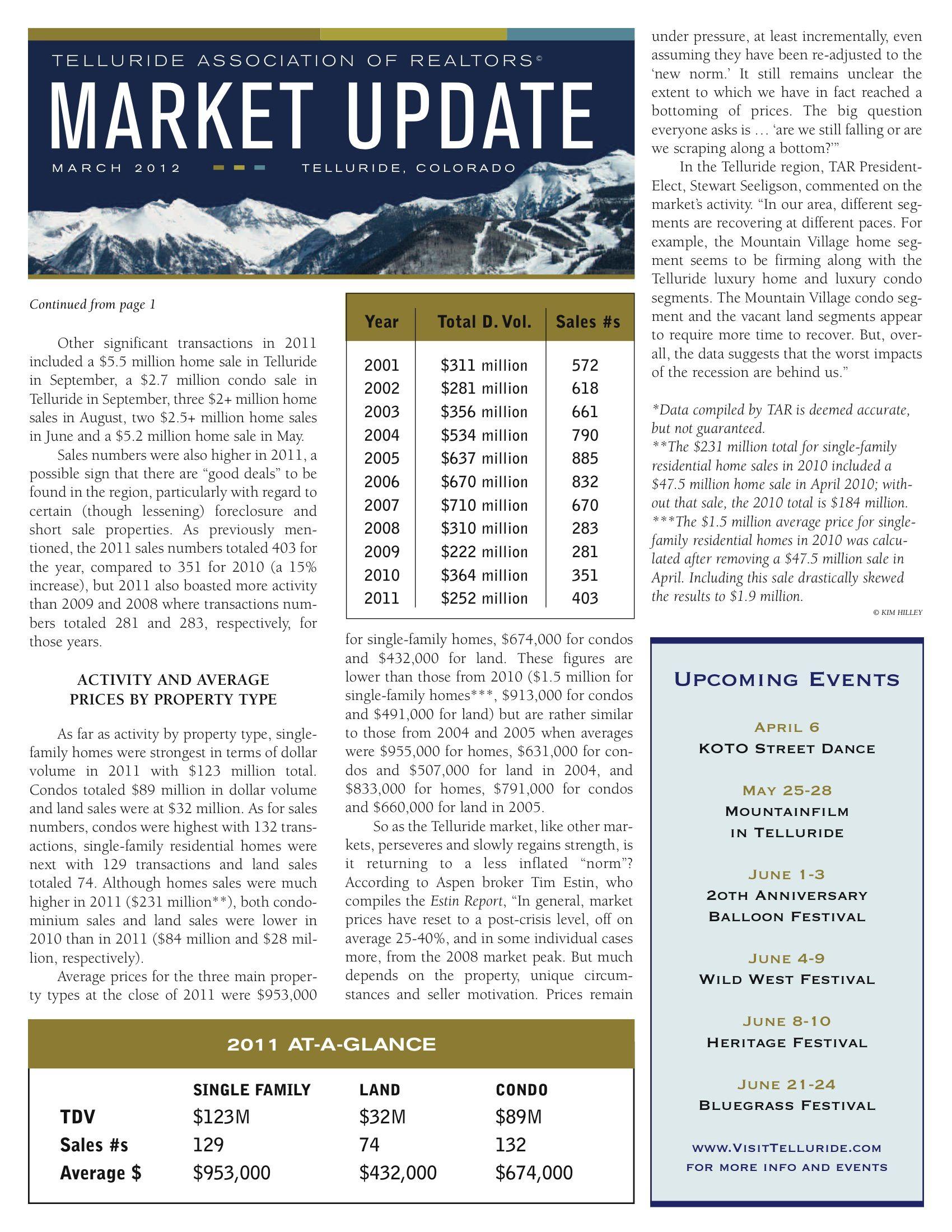 Telluride Assoc. of Realtors 1st Quarter Update Pg. 2