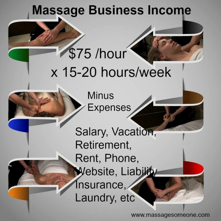Head massage for relaxation at home massage therapy