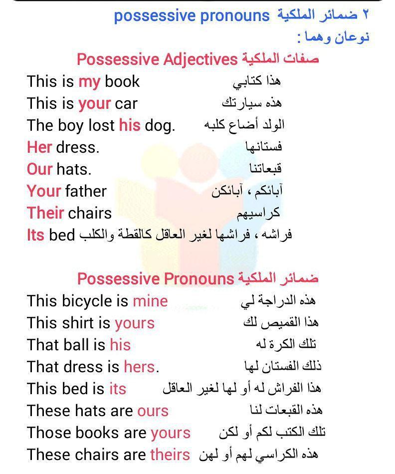Learning Arabic Msa Fabiennem English Vocabulary Words English Language Learning English Words