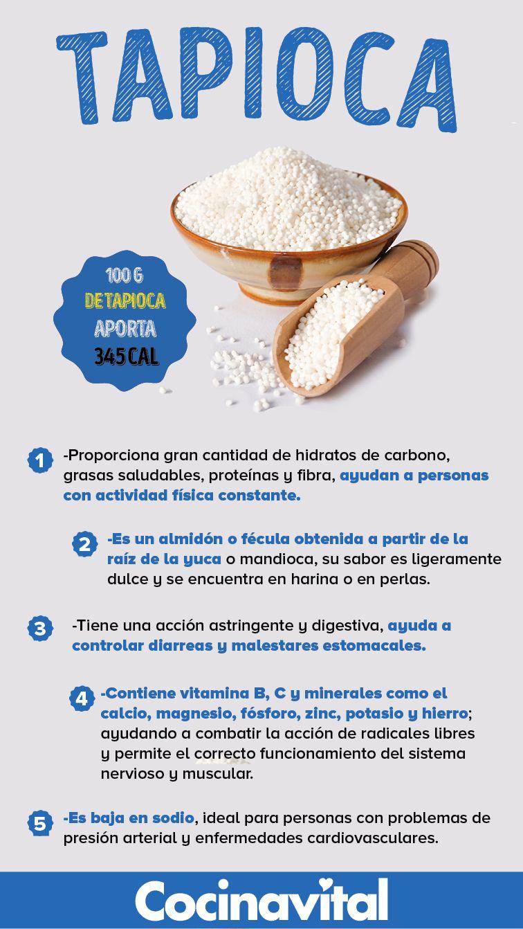 Dieta cetogenica pode comer tapioca