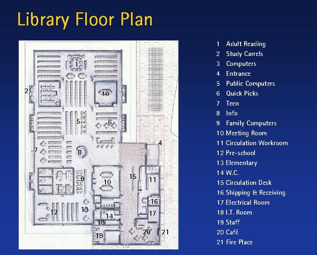 Keshen Goodman Public Library Library Design Library Floor Plan Library Plan Public Library Design