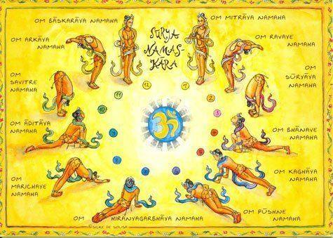hanuman surya and sun salutations  surya namaskara