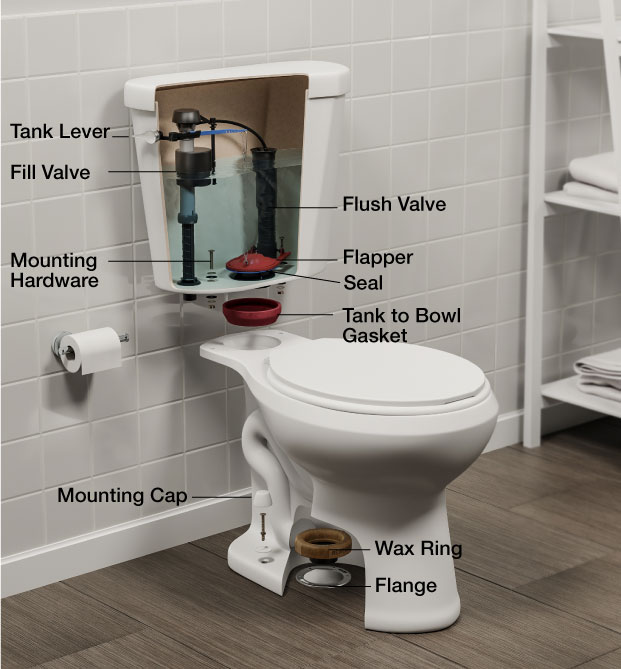 Photo of Installation of a wall-hung toilet without piping – Google search