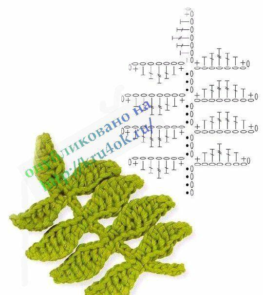 Hojas patron   crochet leaves   Pinterest   Crochet, Crochet flowers ...