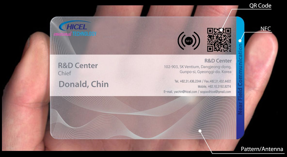 Hicel launches NFC business cards | Qr codes, Business cards and Tech