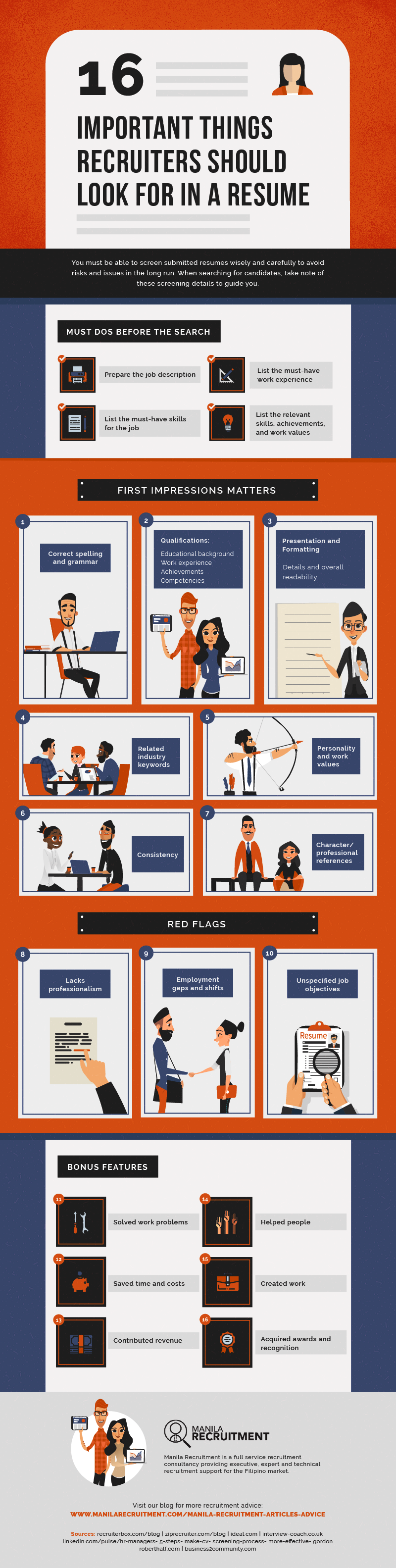 The What Recruiters Should Look For In A Resume Infographic