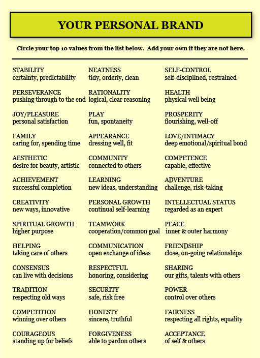 Personal Values List  Google Search  Self Exploration