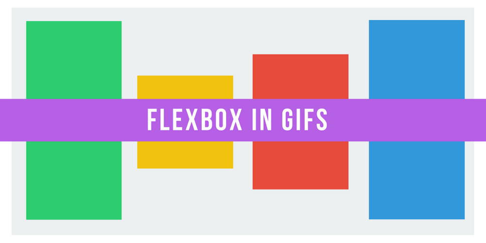 How Flexbox works — explained with big, colorful, animated