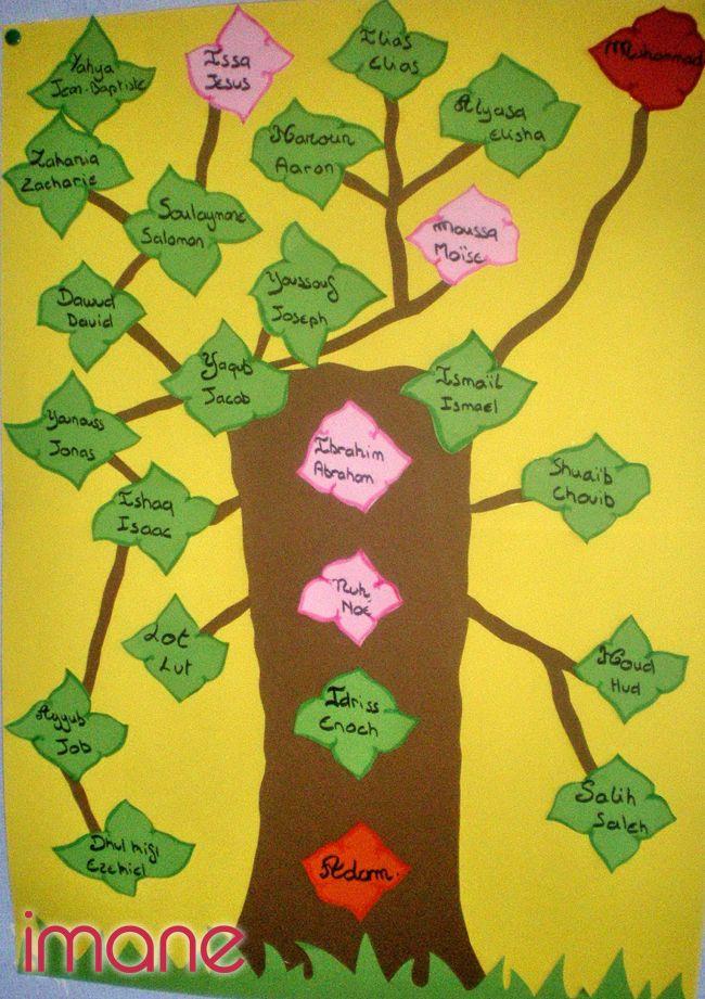 Emotions Aidez Votre Enfant A S Exprimer En Nommant Ses Emotions Avec Ces Illustrations Emotions Business For Kids Teaching French