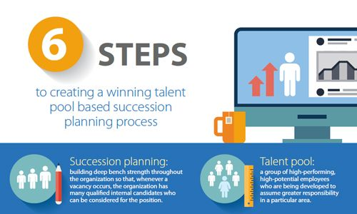 Preview Of Form X  Succession Planning    Succession