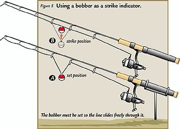Using a bobber as a strike indicator
