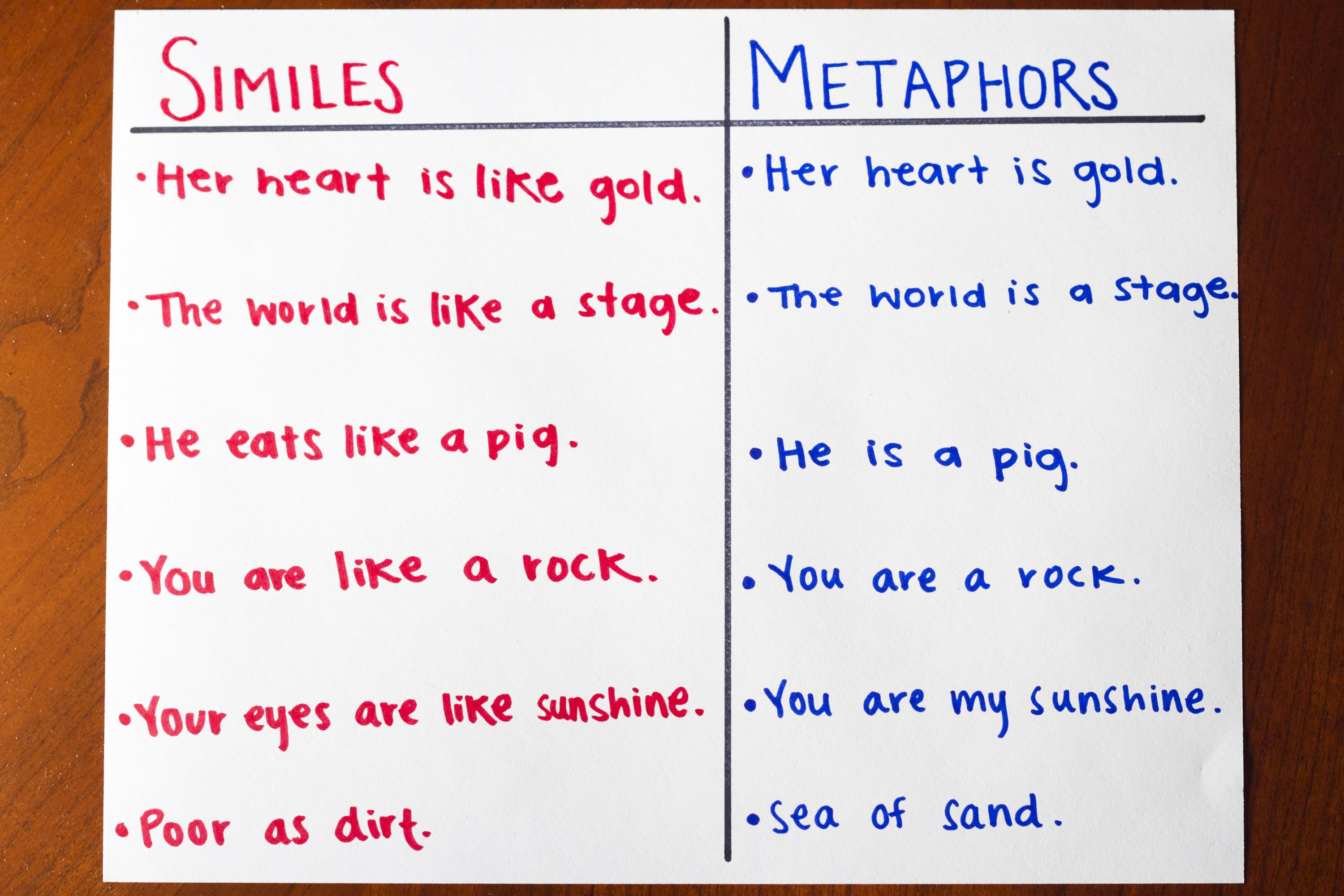 Fun Simile Metaphor Activities With Images Similes And