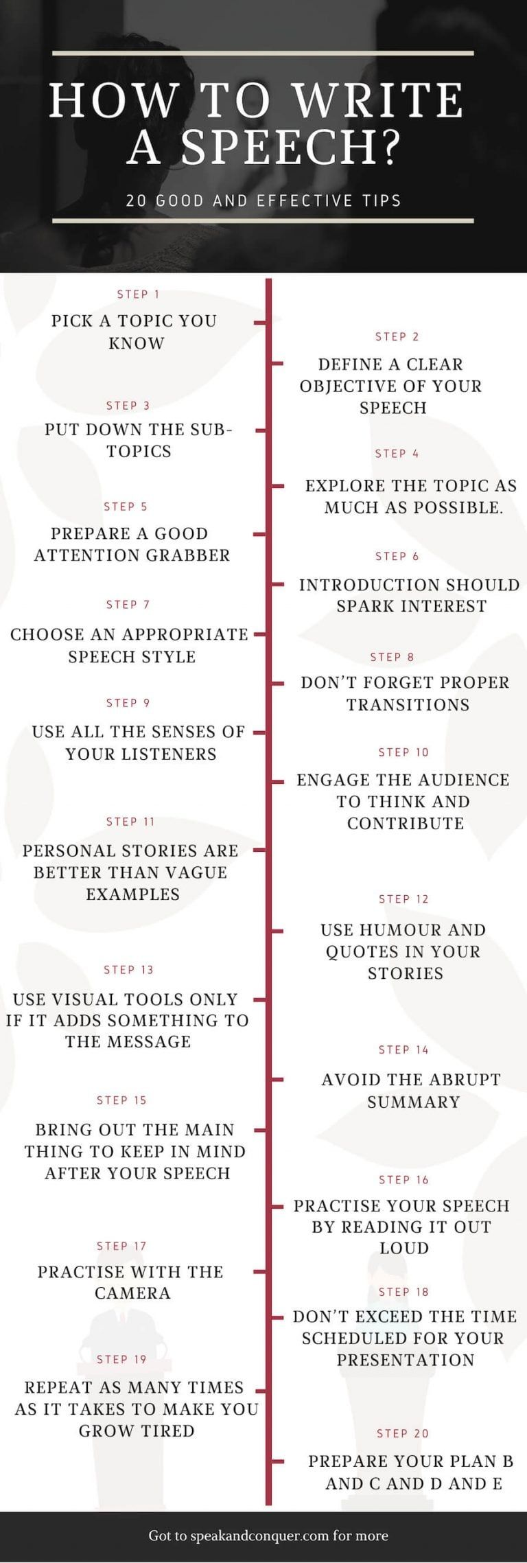 How to write a speech 20 good and effective tips (con