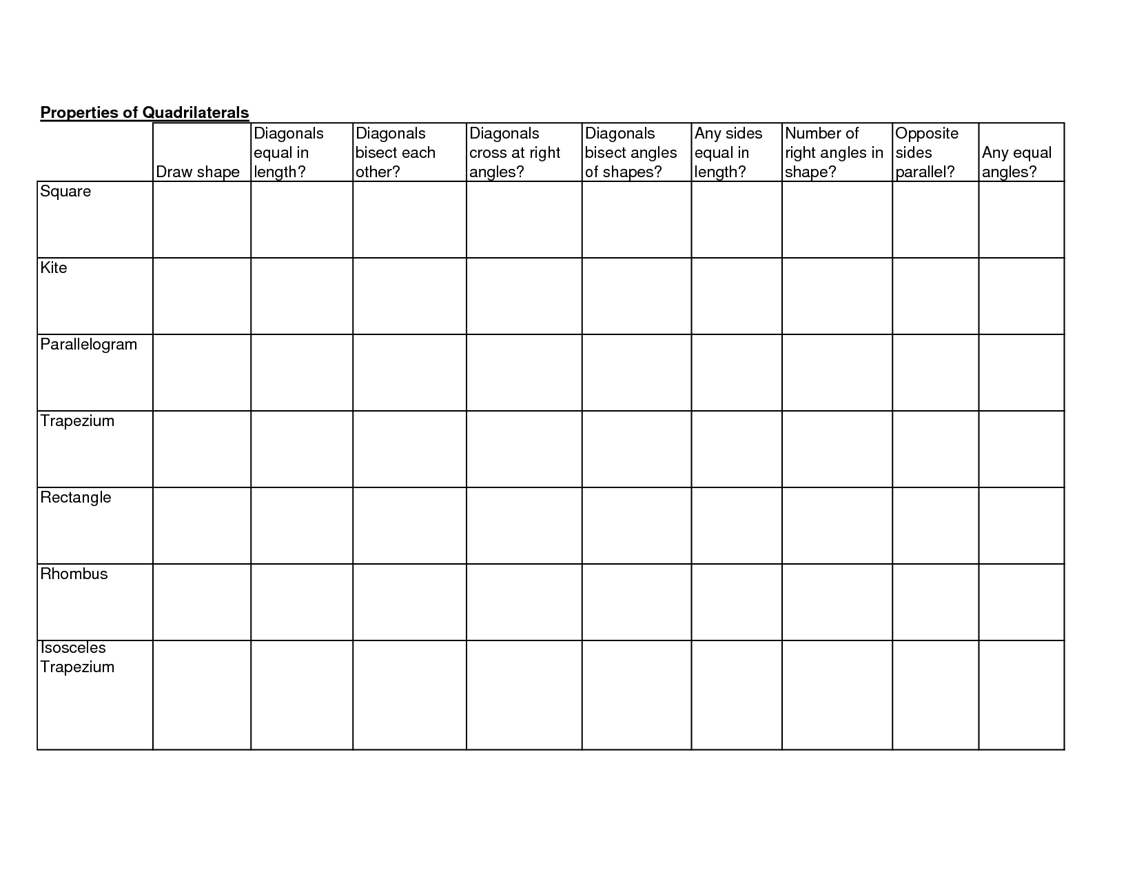 Classifying Quadrilaterals Worksheets Math Worksheets Quadrilaterals Worksheet Quadrilaterals [ 1275 x 1650 Pixel ]