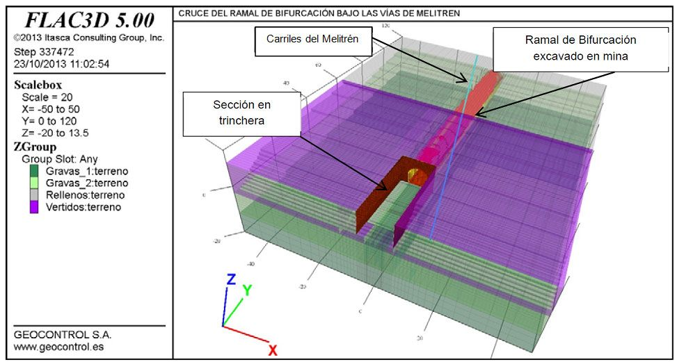 Incremento de rendimientos en la construcción del Túnel Interestación de la L-6 del Metro de Santiago de Chile