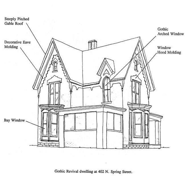 Image Result For Gable Architectural Decorative Features Gothic Revival Architecture Gothic Architecture Drawing Gothic Architecture