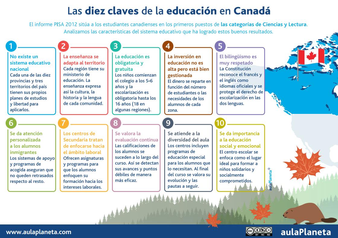 10 claves educación Canadá   INFO   Pinterest   Finlandia