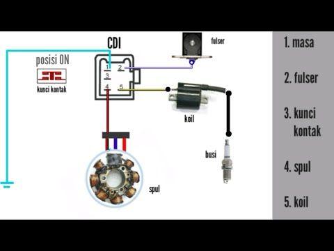 Belajar Pengapian Sepeda Motor Merangkai Pengapian Ac Youtube Sepeda Motor Motor Listrik