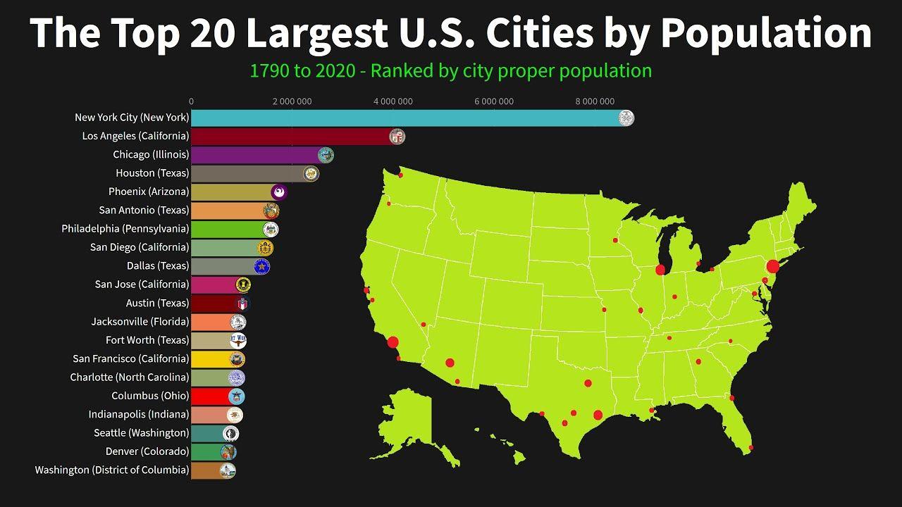 Pin On Modern Urban Challenges