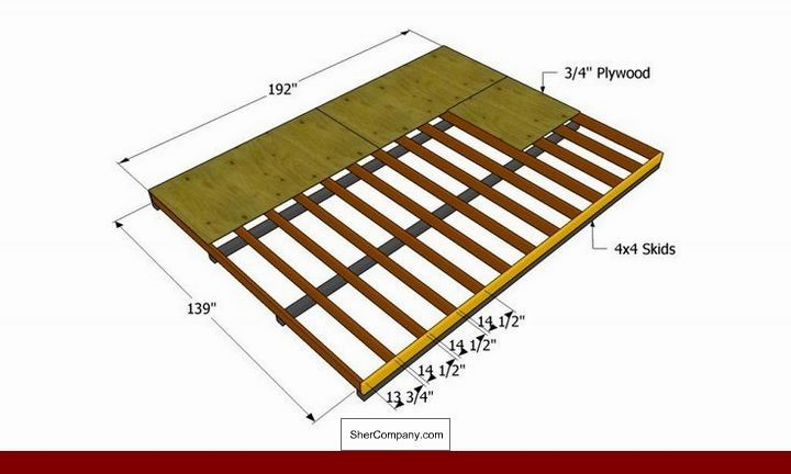 Shed Roof Design Uk And Pics Of 8x12 Lean To Shed Plans Free
