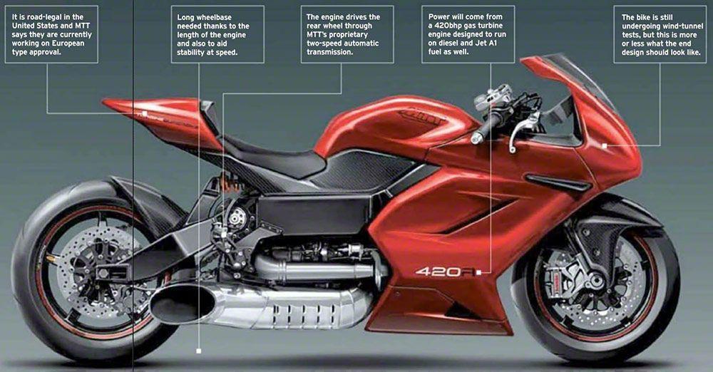Turbine powered MTT 420a - 420hp, 420 kph