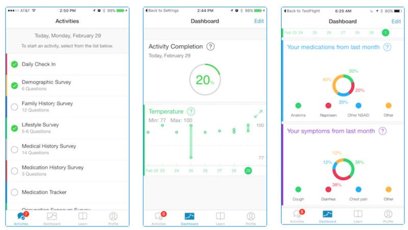 Researchers Are Trying to Use an iPhone App to Understand