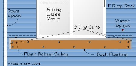 P Learn How To Cut And Remove Aluminum Vinyl Wood Cement Board Siding For Installing A Deck Ledger House Wall