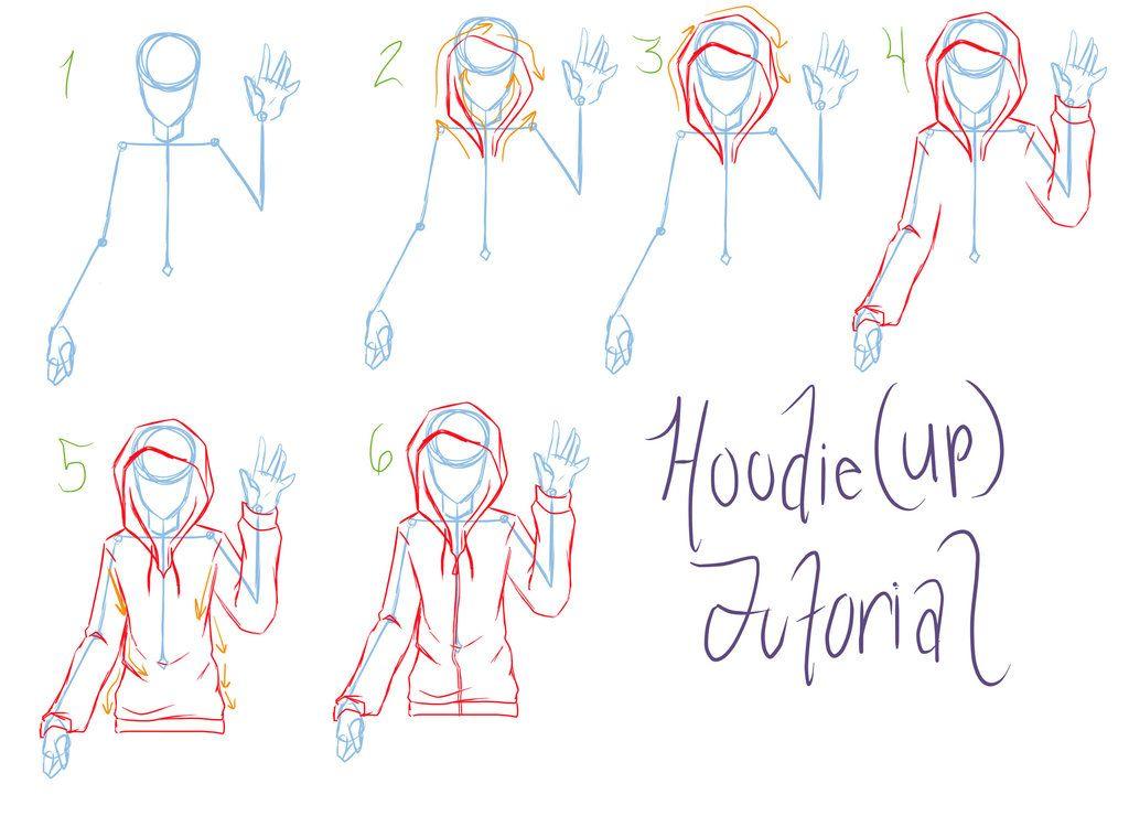 Hoodie Tutorial Requested By Reigodric On Deviantart Easy Drawings Drawing Tutorial Anime Art Tutorial