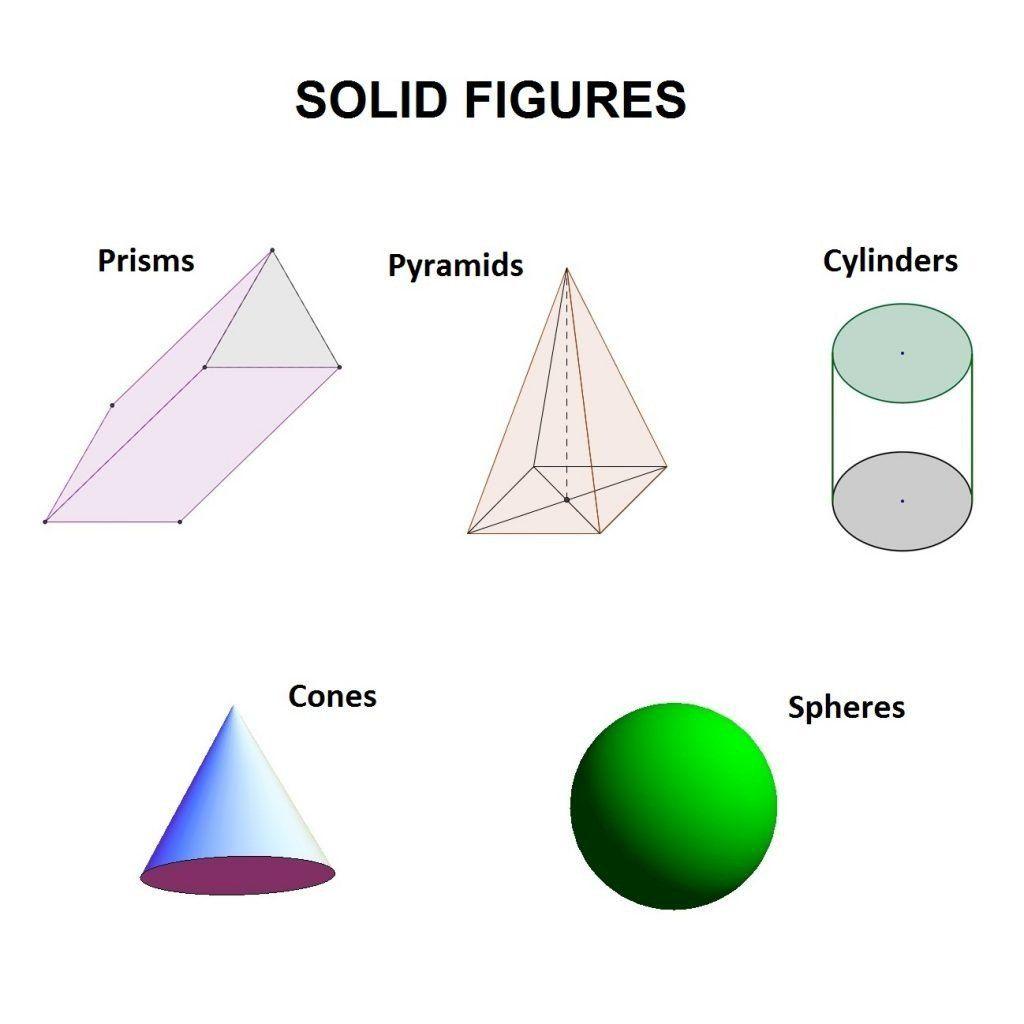 Volume Of Pyramids Worksheet Type Surface Area And Volume Of Solid Figures In 2020 Kids Worksheets Printables First Grade Math Worksheets Free Kindergarten Worksheets