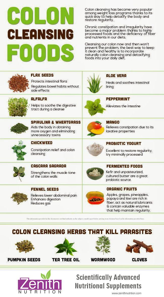 Colon Cleansing Food Colon Cleansing Foods Cleanse Recipes Healing Food