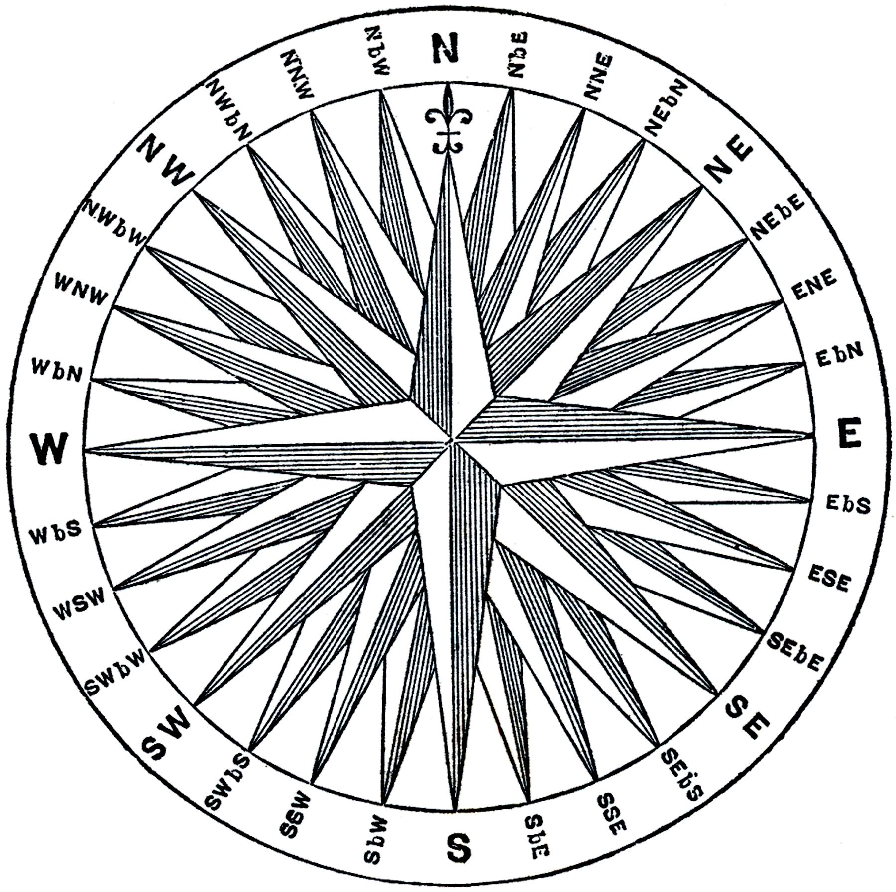 Vintage compass rose image the graphics fairy