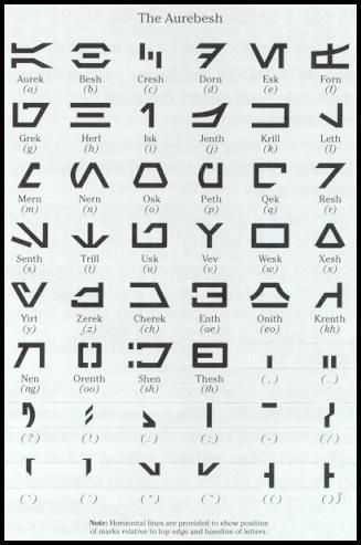 Aurebesh is a type of code used in the days of the