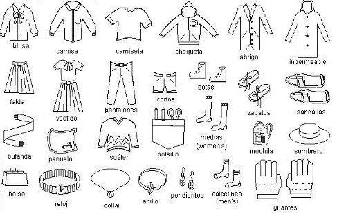 Vocabulario sobre las ropas. Las imágenes y descripción de