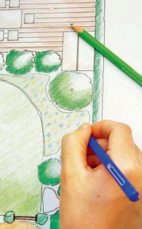 So Zeichnen Sie Einen Gartenplan Garten Grundriss Garten Planen Diy Gartenprojekte