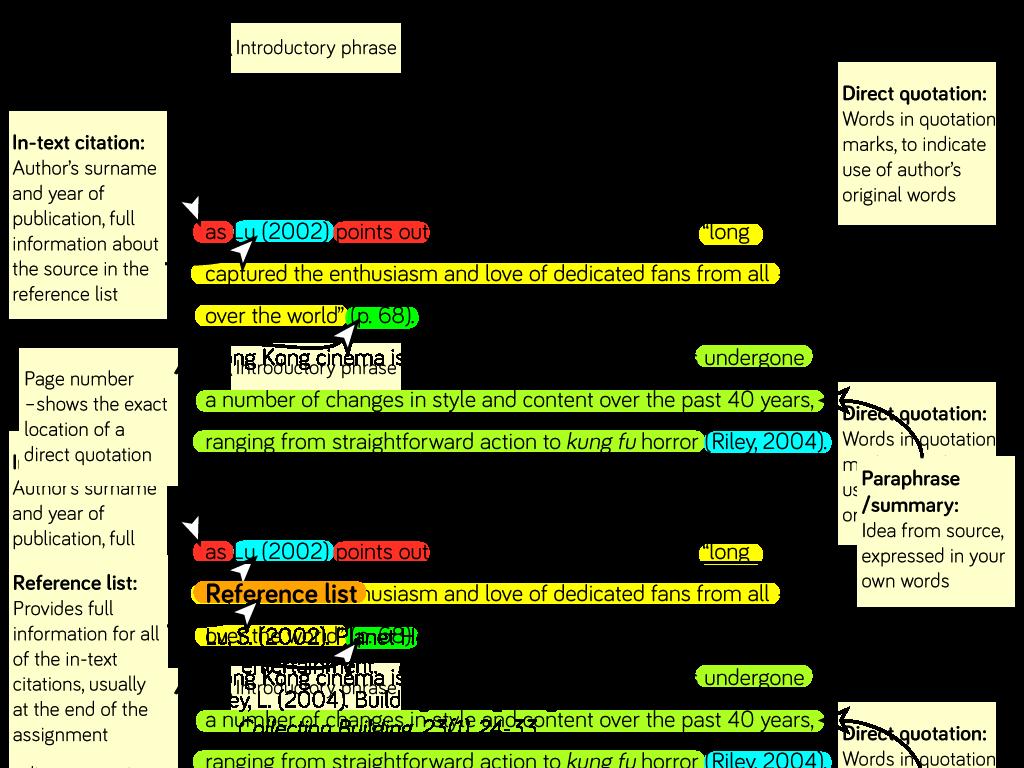 Apa Citation Examples