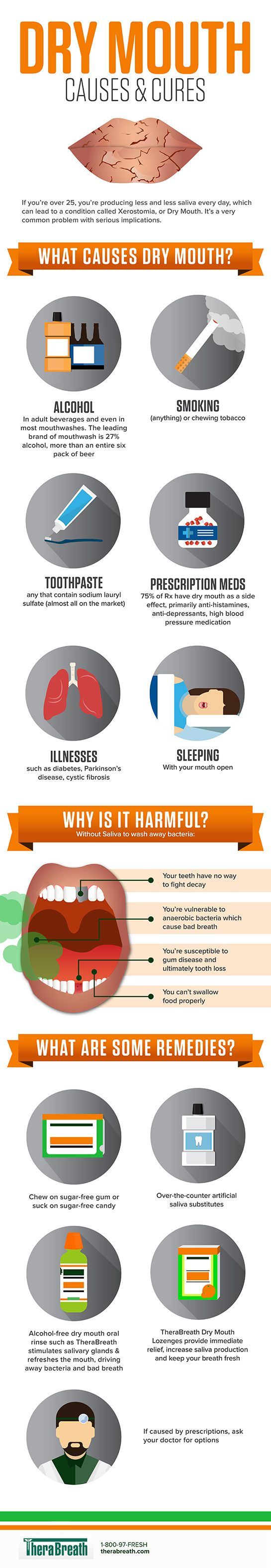 Dry Mouth Causes And Cures