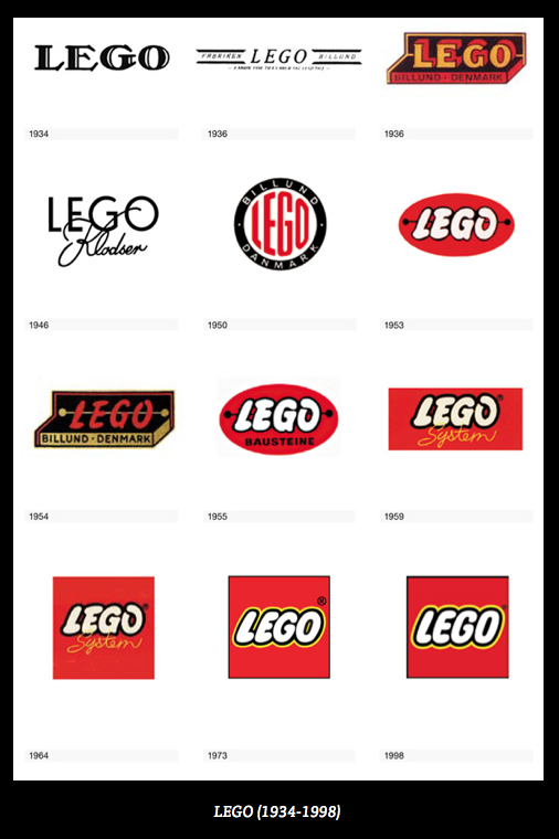 Lego logo evolution. From Logo Life: Life Histories of 100 Famous ...