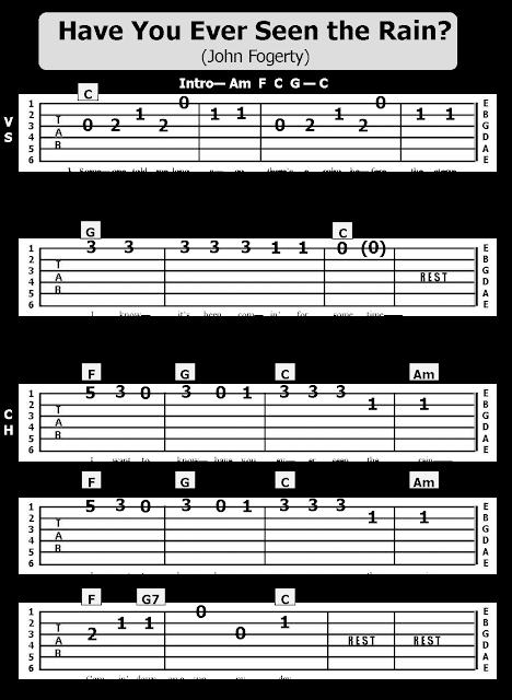 Guitar Tab Songs Guitar Tab Songs Guitar Tabs Songs Guitar Tabs Guitar Chords For Songs